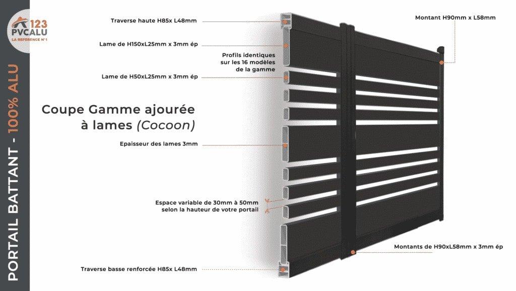 Fiche technique portail battant aluminium gamme Cocoon
