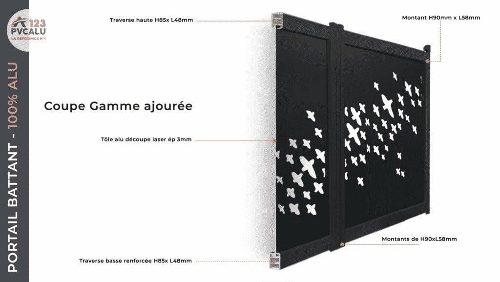 Fiche technique portail battant ajouré en aluminium