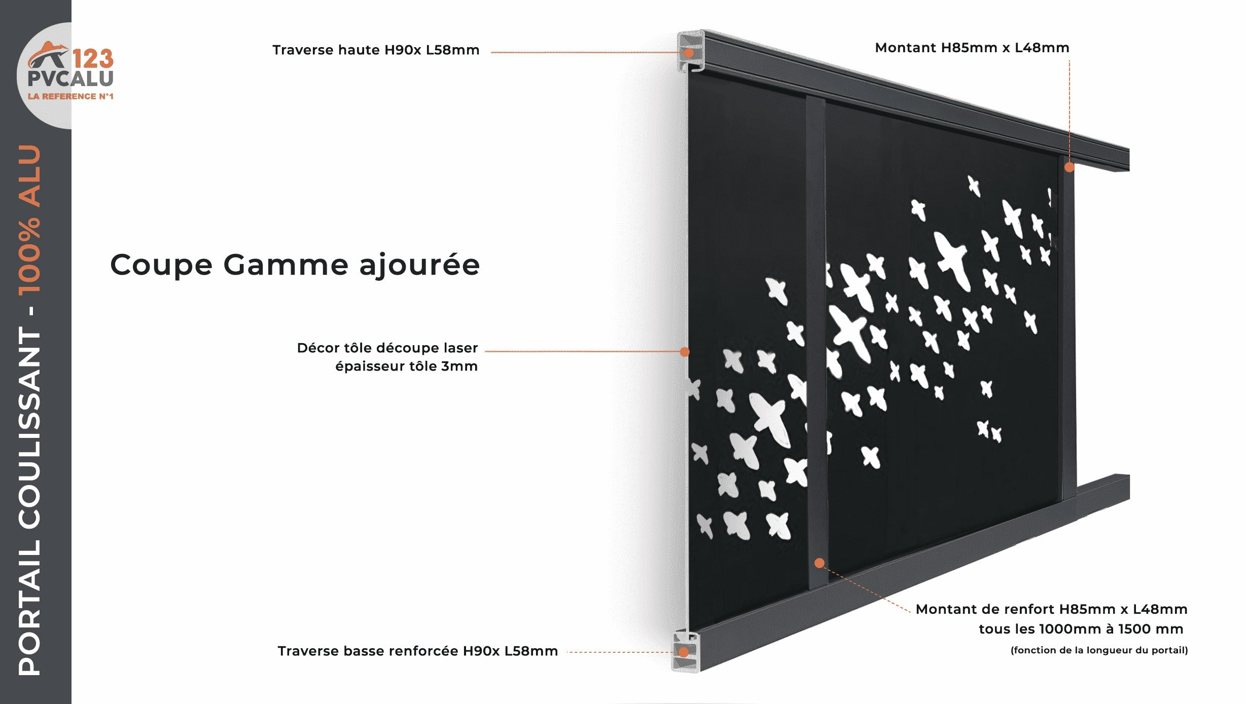 fiche technique portail coulissant ajouré aluminium