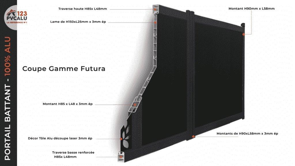 Fiche technique portail battant aluminium gamme Futura