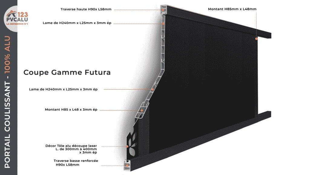 Fiche technique portail coulissant en aluminium Futura