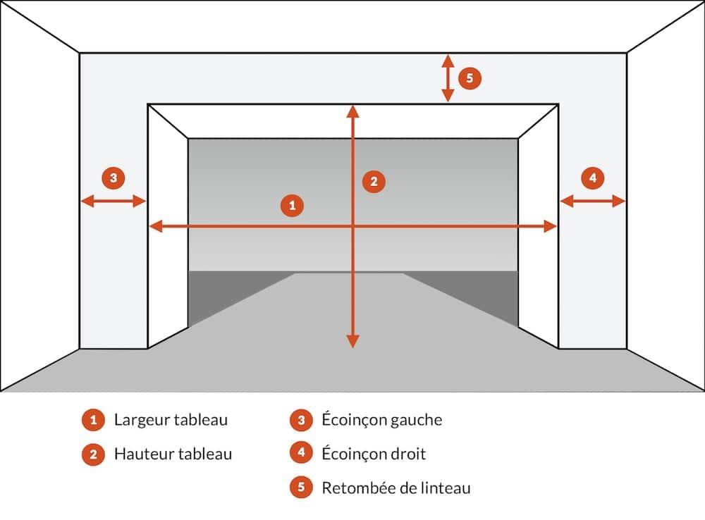 prise de mesure porte de garage