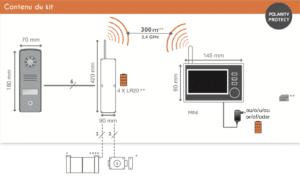 connexion visiophone extel mini