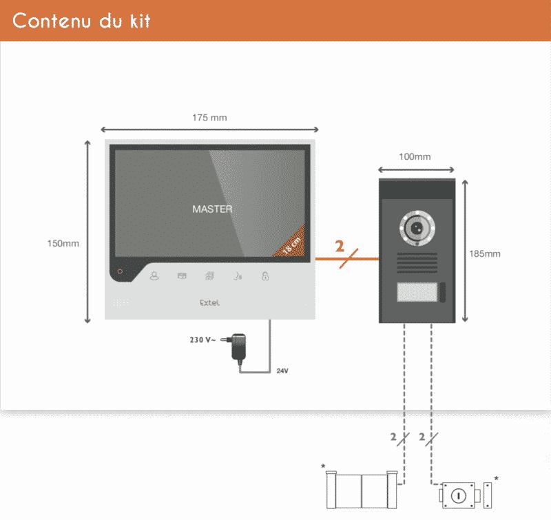 contenu kit Extel connect